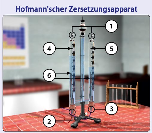 chemie dvd 1 chemie des wassersanalyse von wasser. Black Bedroom Furniture Sets. Home Design Ideas